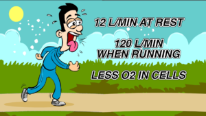 Man running marathon slowly with heavy mouth breathing